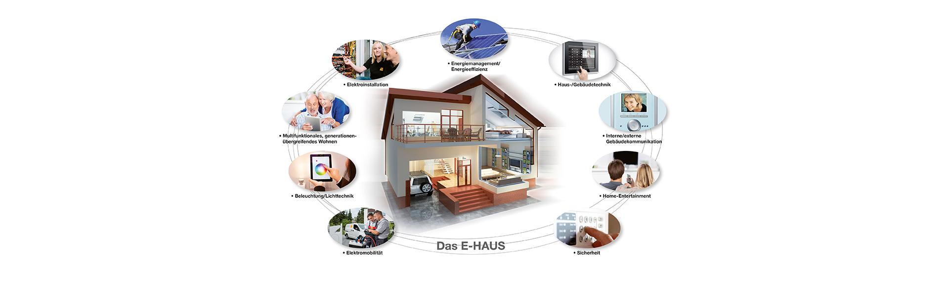 slider-smart-home